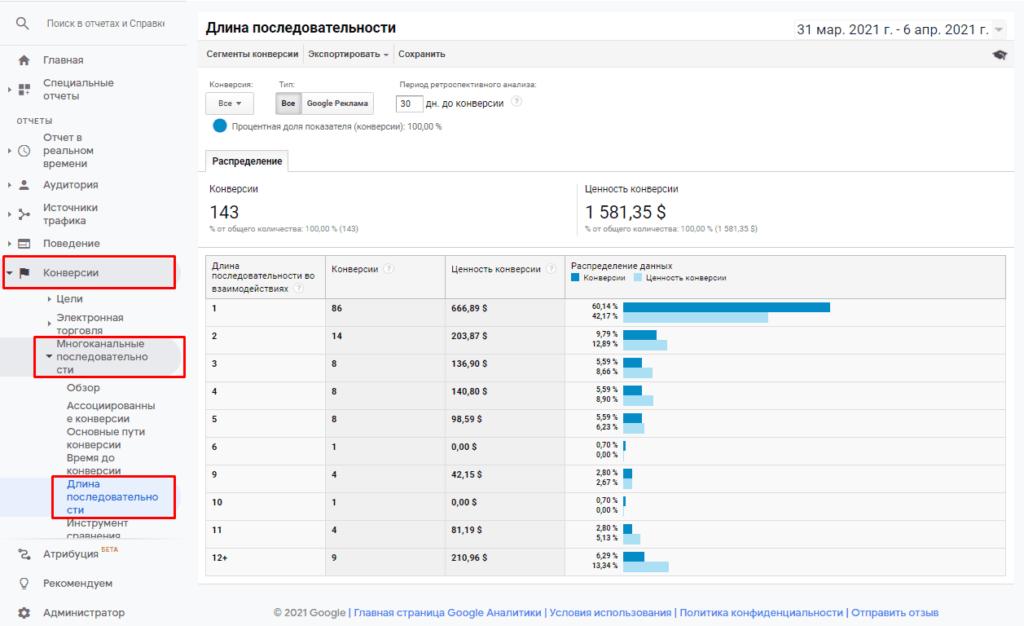 Отчет длина конверсии в Google Analytics